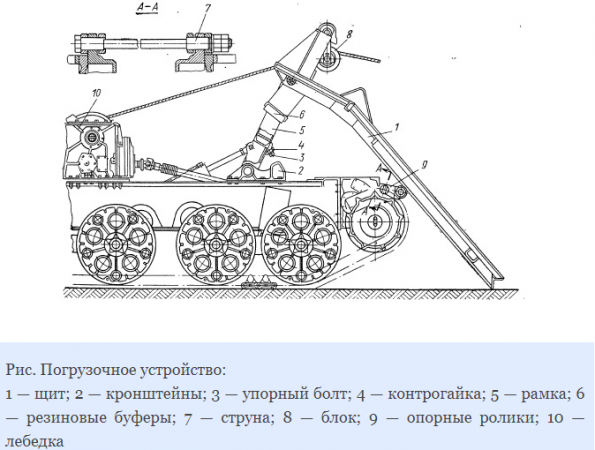 Погрузочное устройство трактора ТДТ-55