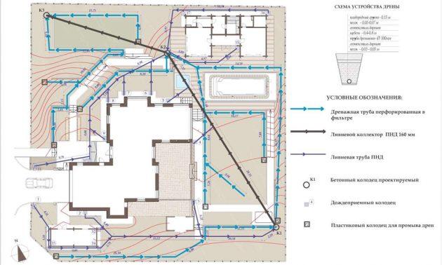 Последовательность проектирования ливневой канализации