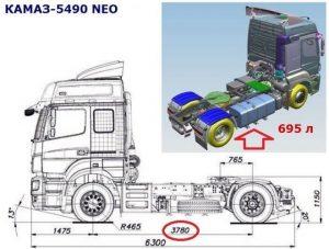Потребление топлива КАМАЗ-5490 NEO