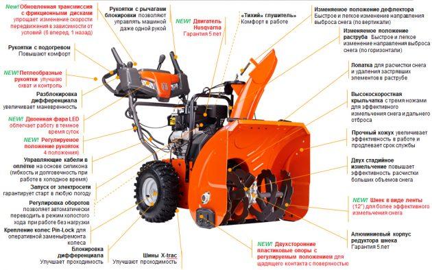 Преимущества снегоуборщика Husqvarna ST 330PT