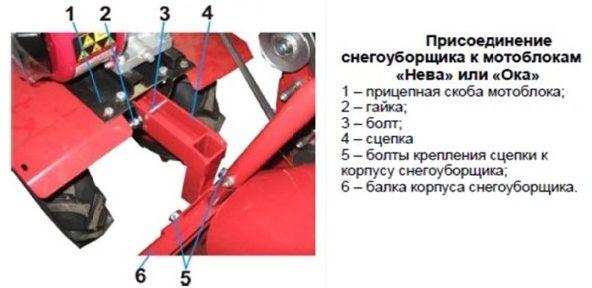 Присоединение снегоуборщика к мотоблоку Нева