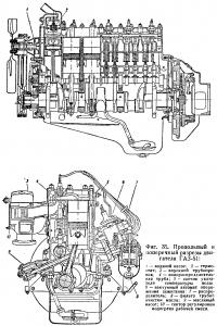 Продольный и поперечный разрезы двигателя ГАЗ-51