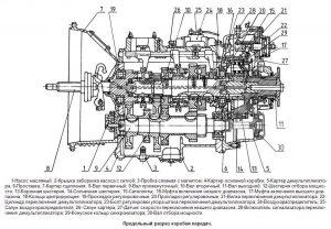 Продольный разрез коробки передач ЯМЗ-236