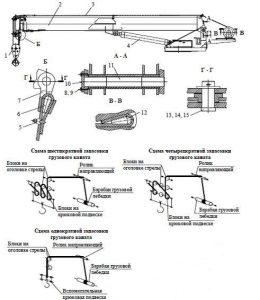 Рабочее оборудование автомобильного крана КС-35715