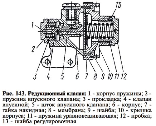 Редукционный клапан КамАЗ-5320