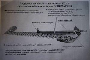 Режущий аппарат косилки кс-2.1 Шумахер
