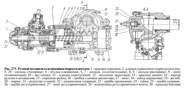 Рулевое управление КамАЗ-53212