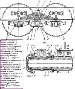 Рычажно-балансирная система подвески автомобиля МАЗ