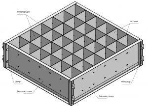 Схема-чертеж формы для газоблоков