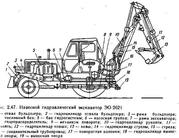 Схема экскаватора ЭО-2621