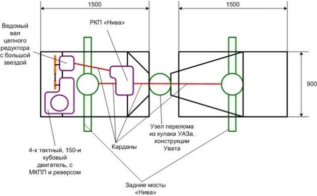 Схема караката