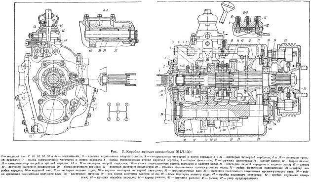 Схема коробки передач ЗИЛ-130