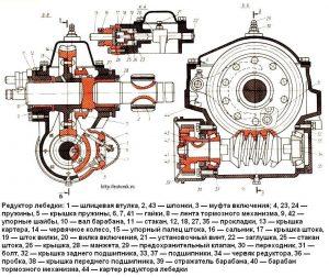Схема лебедки КамАЗ 43114