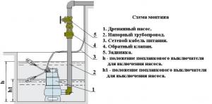 Схема монтажа дренажного насоса