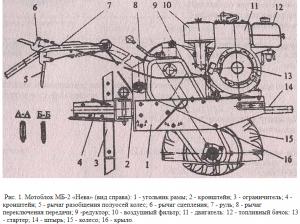Схема мотоблока Нева МБ-2