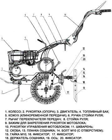 Схема мотоблока Салют