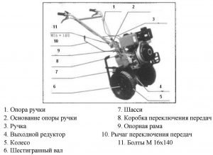 Схема мотоблока Weima 1050
