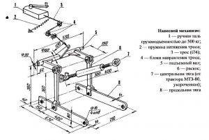 Схема навесного механизма