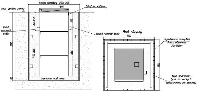Схема септика Топас-5