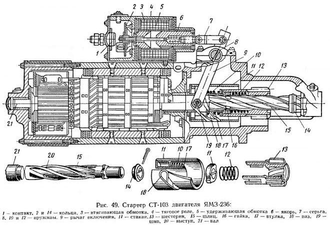 Схема стартера ЯМЗ236