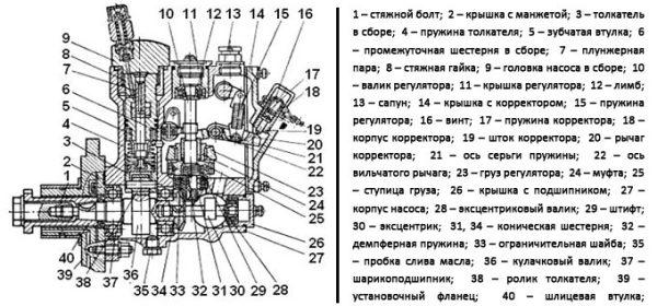 Схема топливного насоса трактора Т-16