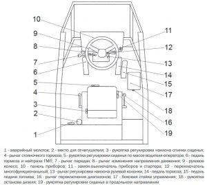 Схема управления АМКОДОР-352