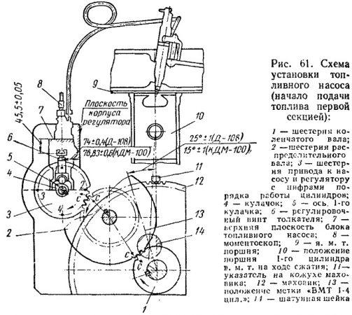 Схема установки топливного насоса двигателя Д-108