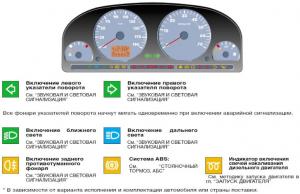 Сигнализаторы и индикаторы в приборной панели Пежо Партнер