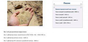Ориентировочный вес песка