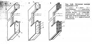 Стеновые железобетонные панели по количеству слоев