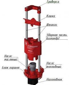 Сваебой МСДШ–3000 СП-7 - устройство