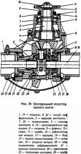 Центральный редуктор заднего моста автомобилей МАЗ
