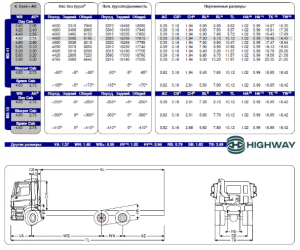 Технические характеристики Daf 95xf