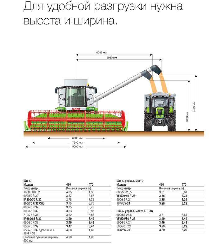 Технические характеристики TUCANO 480/470