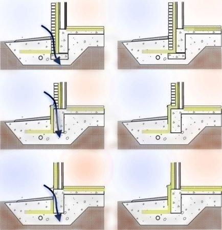 Тепловые потери в фундаменте при неправильной теплоизоляции
