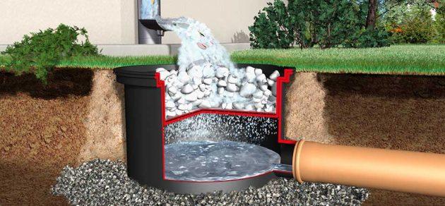 Точечная система канализации