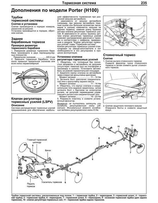 Тормозная система Hyundai Porter