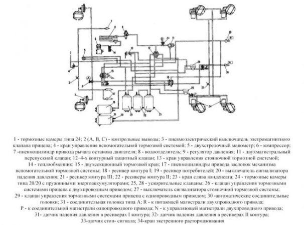 Тормозная система КамАЗ 43114