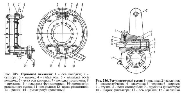 Тормозные механизмы КАМАЗа 53215