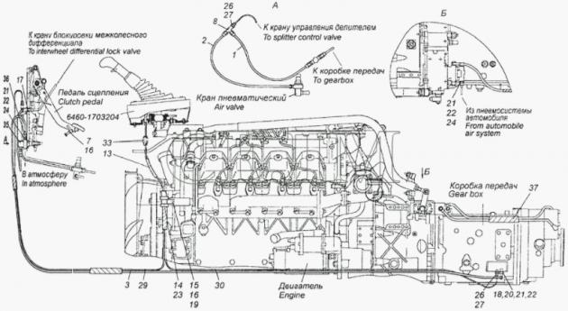Установка пневмопривода управлением переключения передач КамАЗ-6460