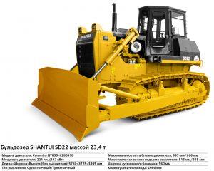 Устройство Shantui SD22