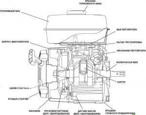 Устройство двигателя Subaru EP 17 OHC