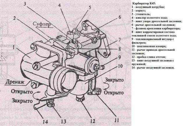 Устройство карбюратора мотоблока Каскад