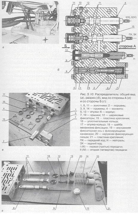Устройство распределителя коробки передач фронтальных погрузчиков Амкодор