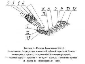 Устройство сегментной косилки