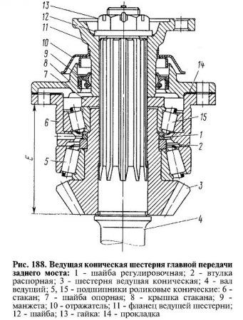 Ведущая коническая шестерня главной передачи заднего моста