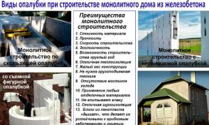 Виды опалубки при строительстве монолитного дома
