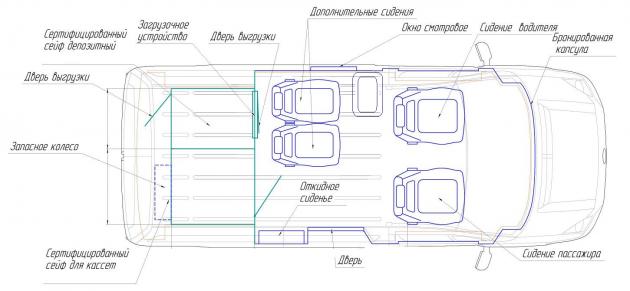 Volkswagen Crafter очень удобен для водителя и комфортен для личного состава