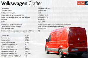 Volkswagen Crafter - основные характеристики автомобиля