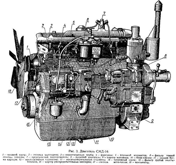 Двигатель СМД-14